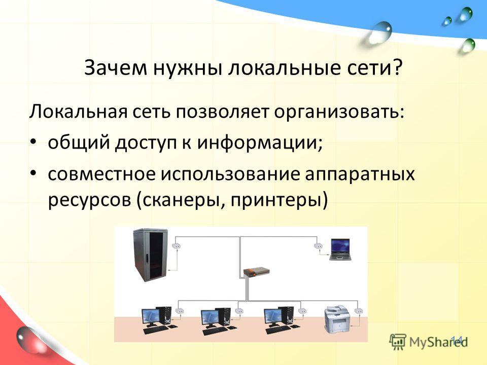 Зачем нужны локальные сети? Локальная сеть позволяет организовать: общий доступ к информации; совместное использование аппаратных ресурсов (сканеры, принтеры) 14