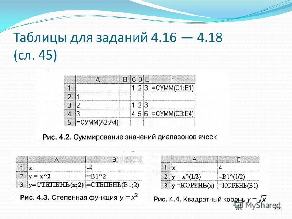 Таблицы для заданий 4.16 4.18 (сл. 45) 44