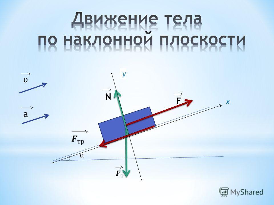 y x α F N ʋ a