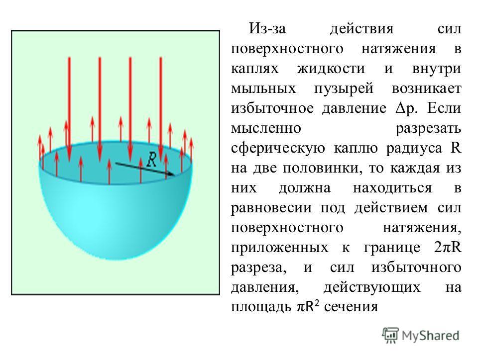 Из-за действия сил поверхностного натяжения в каплях жидкости и внутри мыльных пузырей возникает избыточное давление Δp. Если мысленно разрезать сферическую каплю радиуса R на две половинки, то каждая из них должна находиться в равновесии под действи