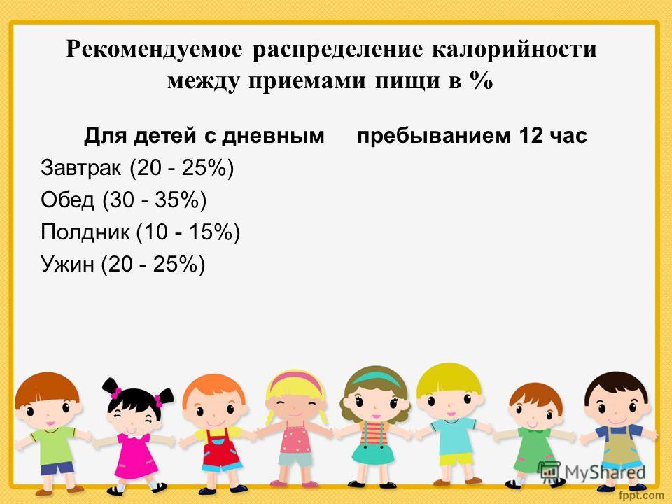 Рекомендуемое распределение калорийности между приемами пищи в % Для детей с дневным пребыванием 12 час Завтрак (20 - 25%) Обед (30 - 35%) Полдник (10 - 15%) Ужин (20 - 25%)