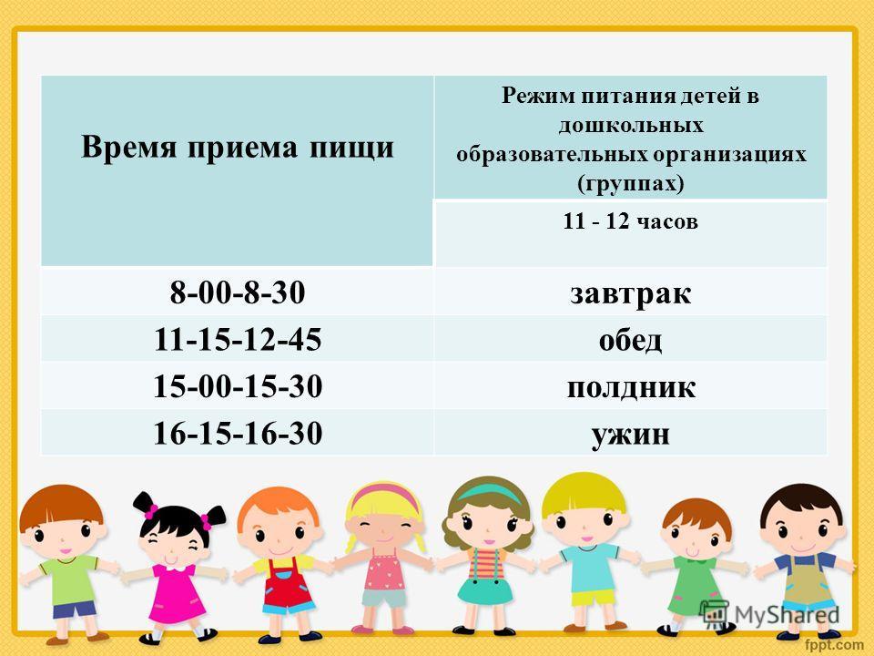 Время приема пищи Режим питания детей в дошкольных образовательных организациях (группах) 11 - 12 часов 8-00-8-30завтрак 11-15-12-45обед 15-00-15-30полдник 16-15-16-30ужин