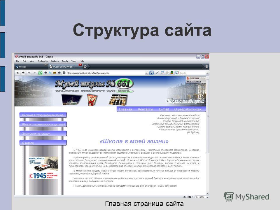 Структура сайта Главная страница сайта