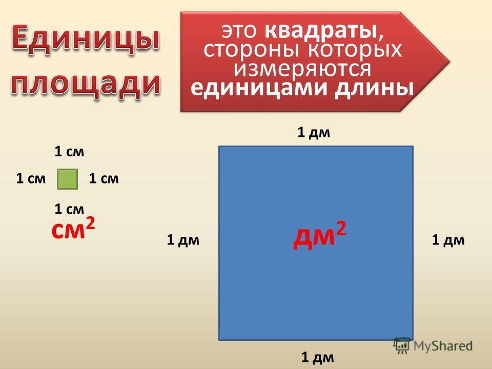 это квадраты, стороны которых измеряются единицами длины 1 см см 2 1 дм дм 2