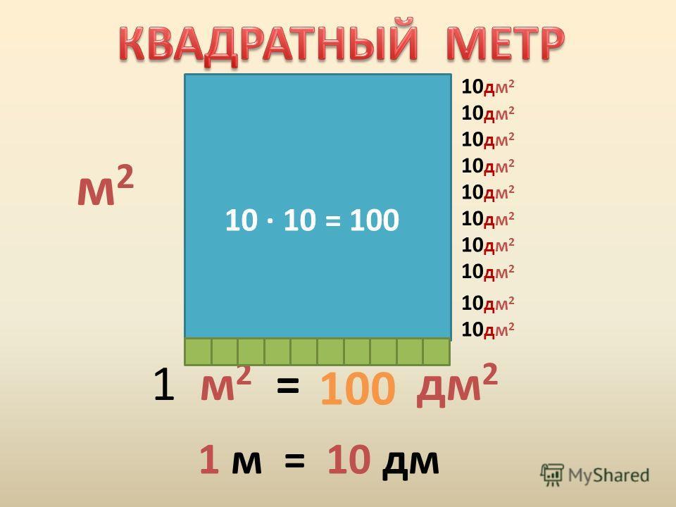 м2м2 1 м 2 = дм 2 1 м = 10 дм 10 дм 2 10 · 10 = 100 100