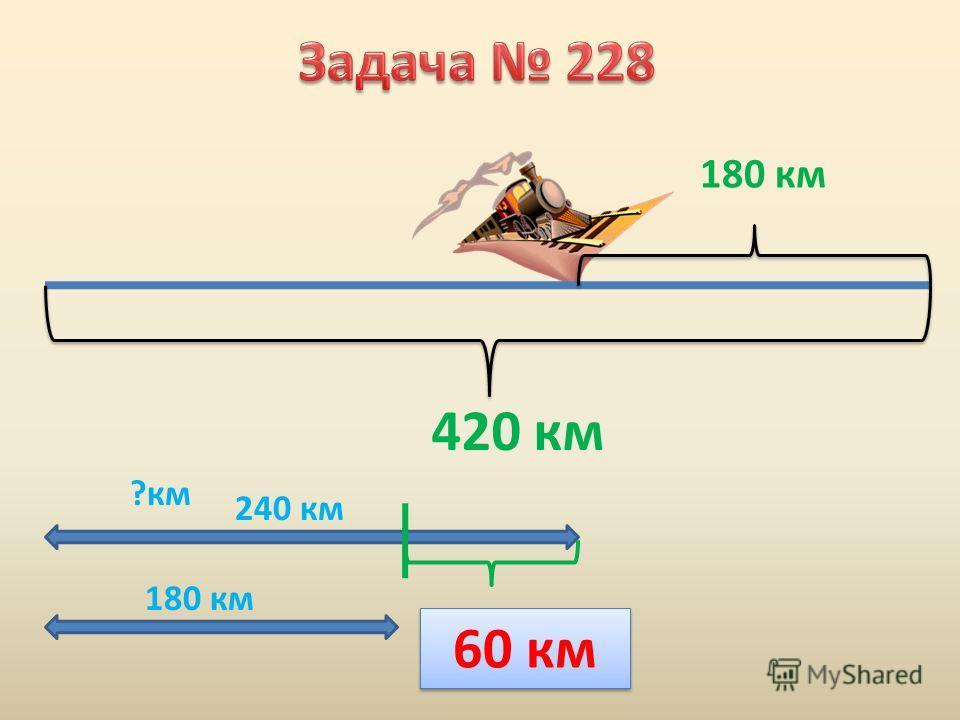 420 км 180 км ?км 240 км 60 км