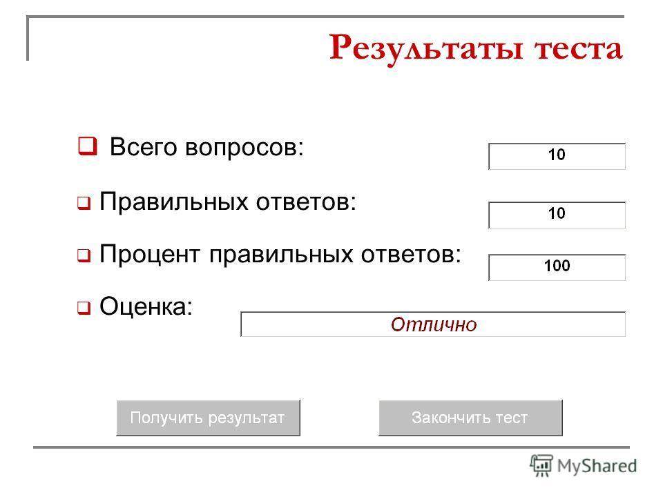 Результаты теста Всего вопросов: Правильных ответов: Процент правильных ответов: Оценка: