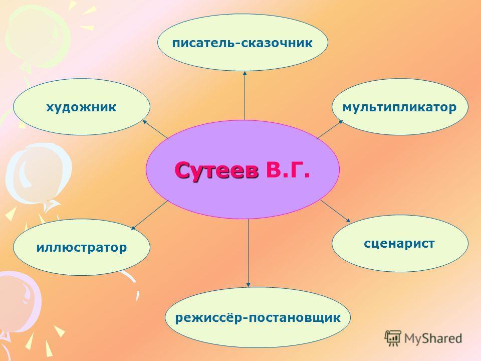 Сутеев Сутеев В.Г. писатель-сказочник художникмультипликатор режиссёр-постановщик иллюстратор сценарист