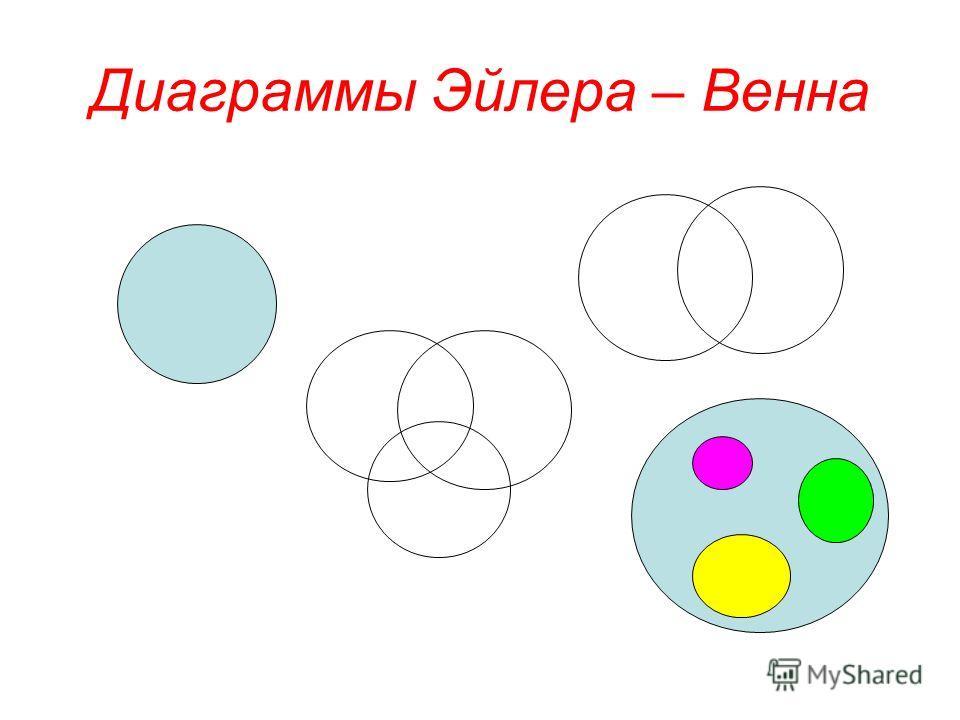 Диаграммы Эйлера – Венна
