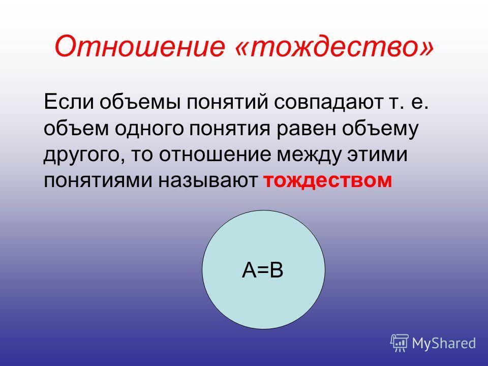 Отношение «тождество» Если объемы понятий совпадают т. е. объем одного понятия равен объему другого, то отношение между этими понятиями называют тождеством А=В