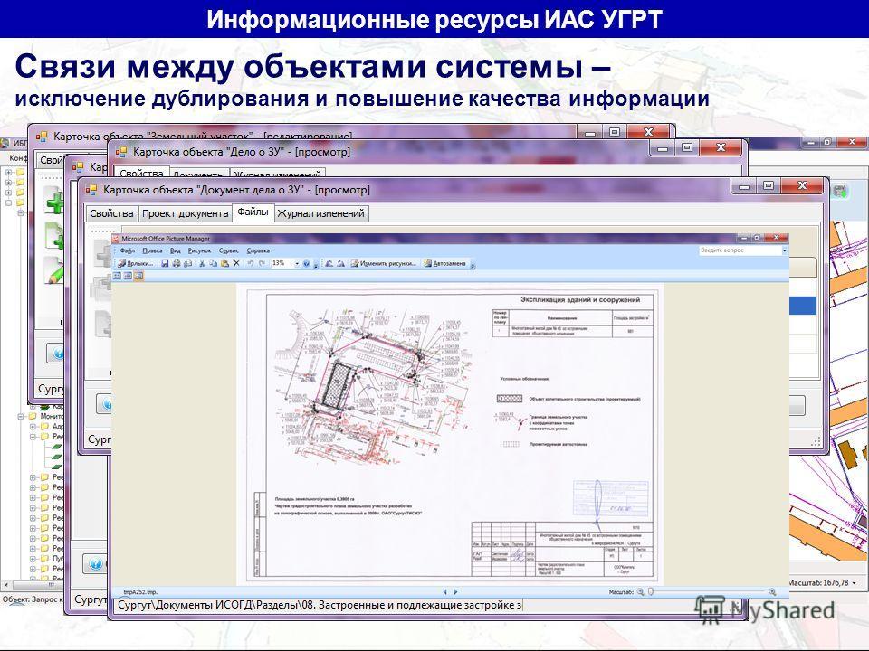 Связи между объектами системы – исключение дублирования и повышение качества информации Информационные ресурсы ИАС УГРТ