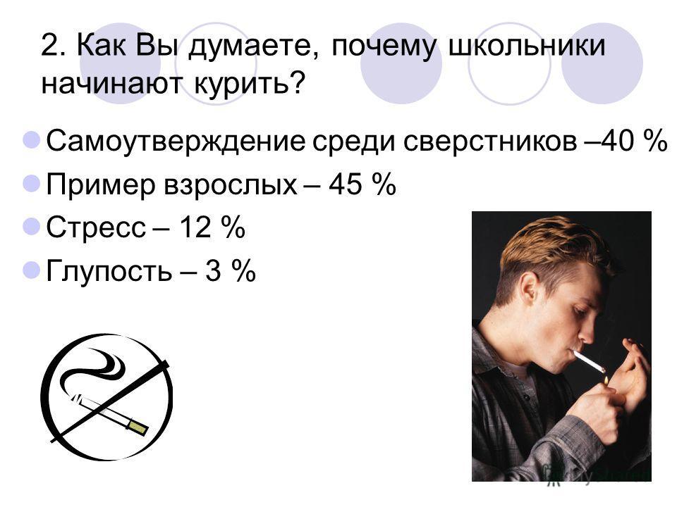 2. Как Вы думаете, почему школьники начинают курить? Самоутверждение среди сверстников –40 % Пример взрослых – 45 % Стресс – 12 % Глупость – 3 %