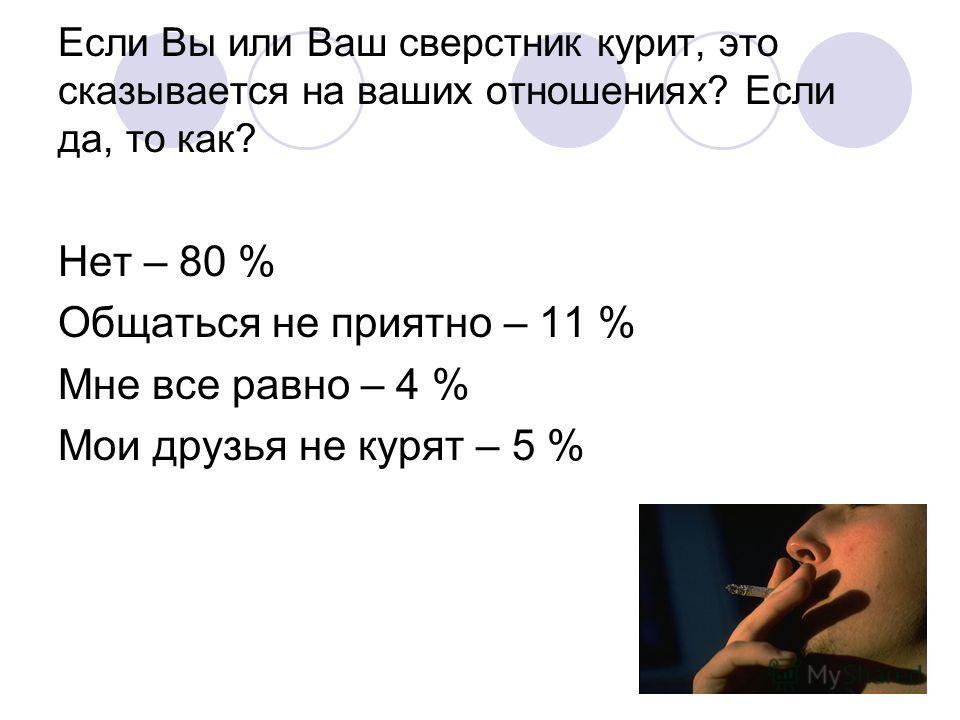Если Вы или Ваш сверстник курит, это сказывается на ваших отношениях? Если да, то как? Нет – 80 % Общаться не приятно – 11 % Мне все равно – 4 % Мои друзья не курят – 5 %