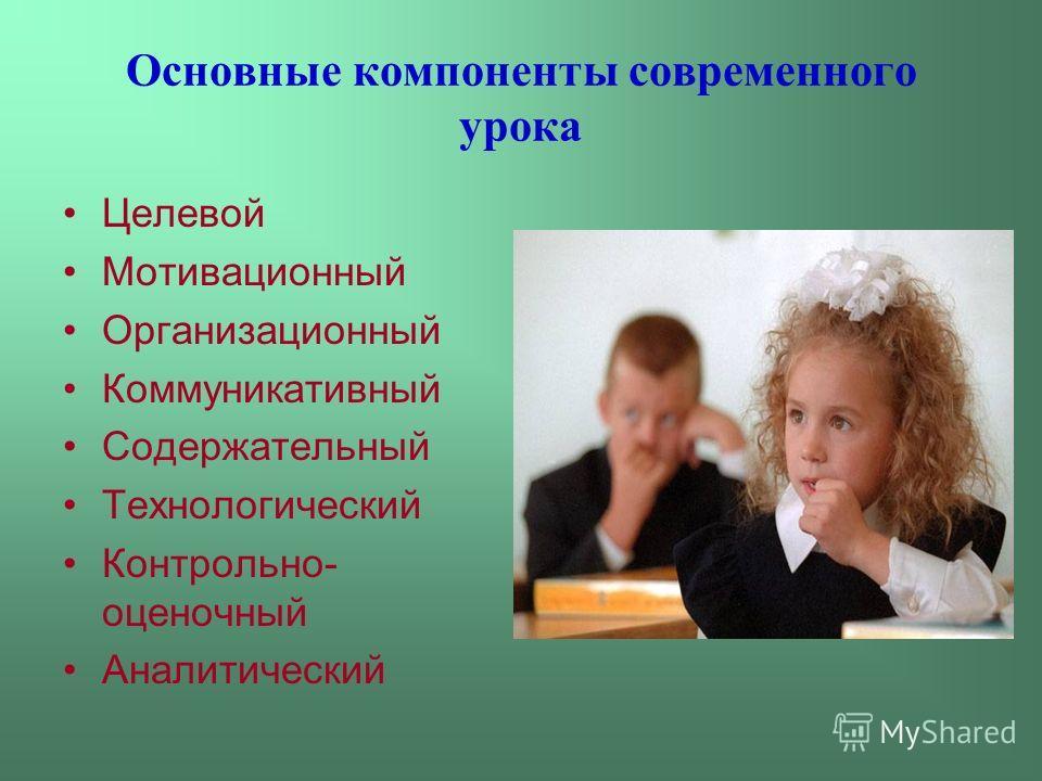 Основные компоненты современного урока Целевой Мотивационный Организационный Коммуникативный Содержательный Технологический Контрольно- оценочный Аналитический