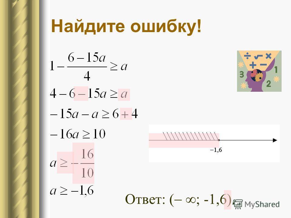 Ответ: ( ; -1,6). Найдите ошибку!