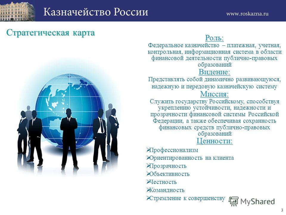 3 Роль: Федеральное казначейство – платежная, учетная, контрольная, информационная система в области финансовой деятельности публично-правовых образованийВидение: Представлять собой динамично развивающуюся, надежную и передовую казначейскую системуМи