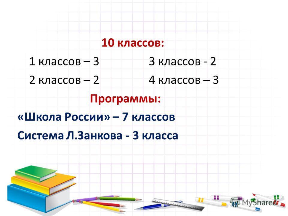 Начальная школа диагностические работы за 1 полугодие школа россии