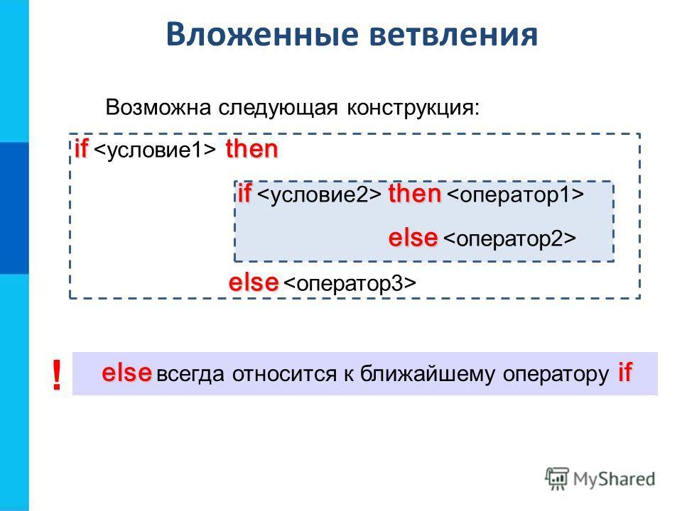 Вложенные ветвления Возможна следующая конструкция: ifthen if then else else elseif else всегда относится к ближайшему оператору if !