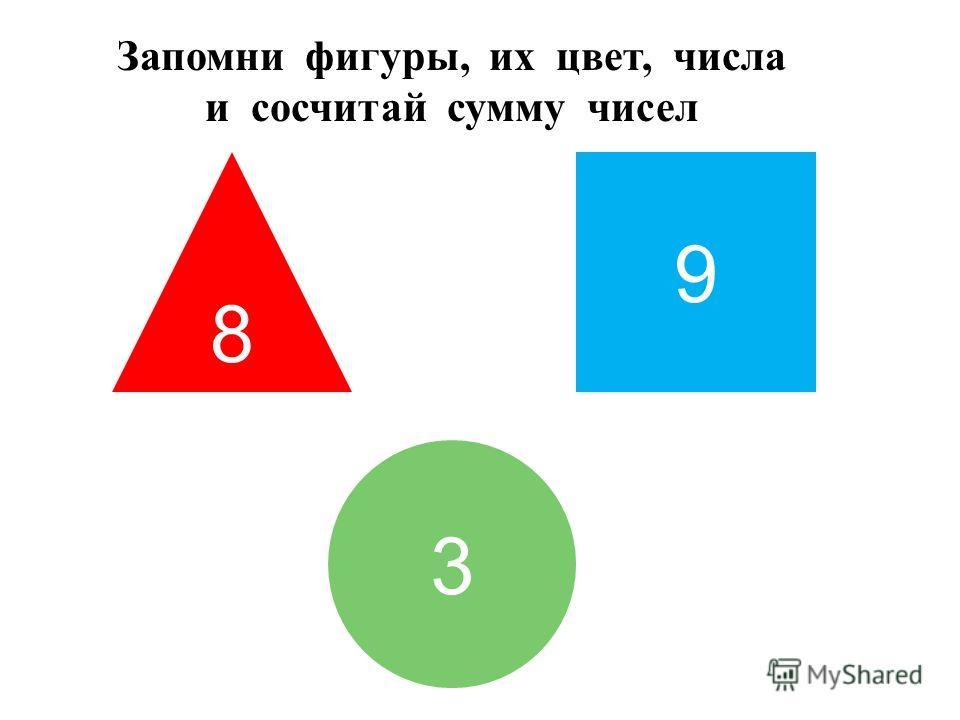 Ломаная – геометрическая фигура, состоящая из отрезков. Отрезки – звенья ломаной. Точки А и С – концы ломаной. Точка В – вершина ломаной. А В С А