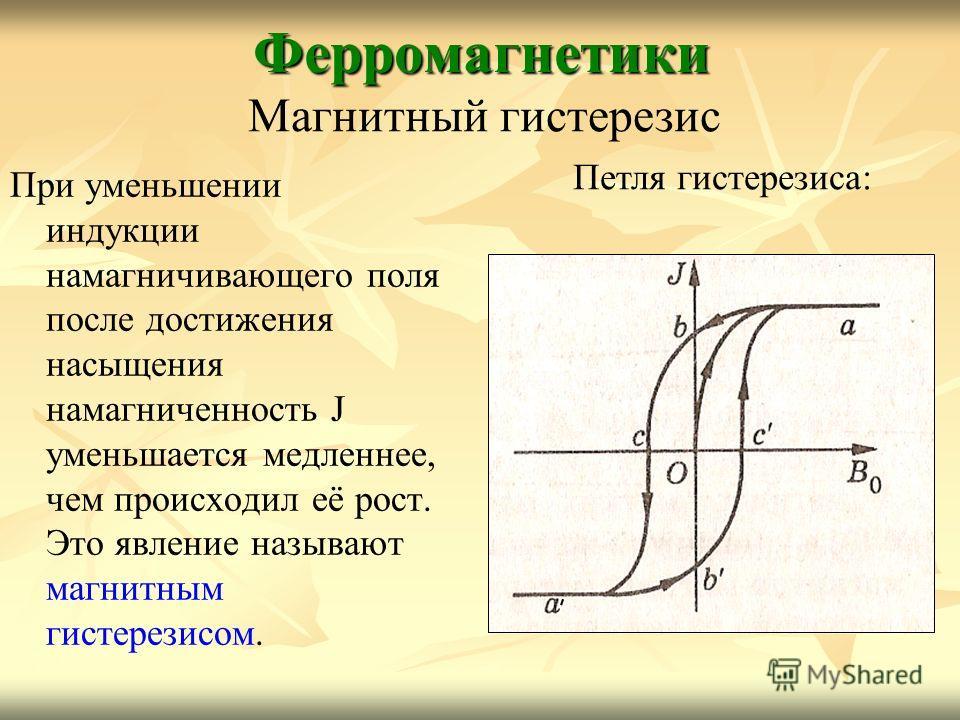 Ферромагнетики При уменьшении индукции намагничивающего поля после достижения насыщения намагниченность J уменьшается медленнее, чем происходил её рост. Это явление называют магнитным гистерезисом. Петля гистерезиса: Магнитный гистерезис