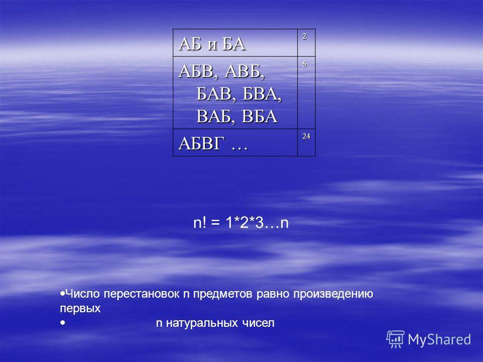 АБ и БА 2 АБВ, АВБ, БАВ, БВА, ВАБ, ВБА 6 АБВГ … 24 Число перестановок n предметов равно произведению первых n натуральных чисел n! = 1*2*3…n