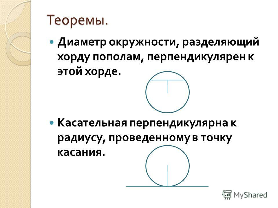 Теоремы. Диаметр окружности, разделяющий хорду пополам, перпендикулярен к этой хорде. Касательная перпендикулярна к радиусу, проведенному в точку касания.