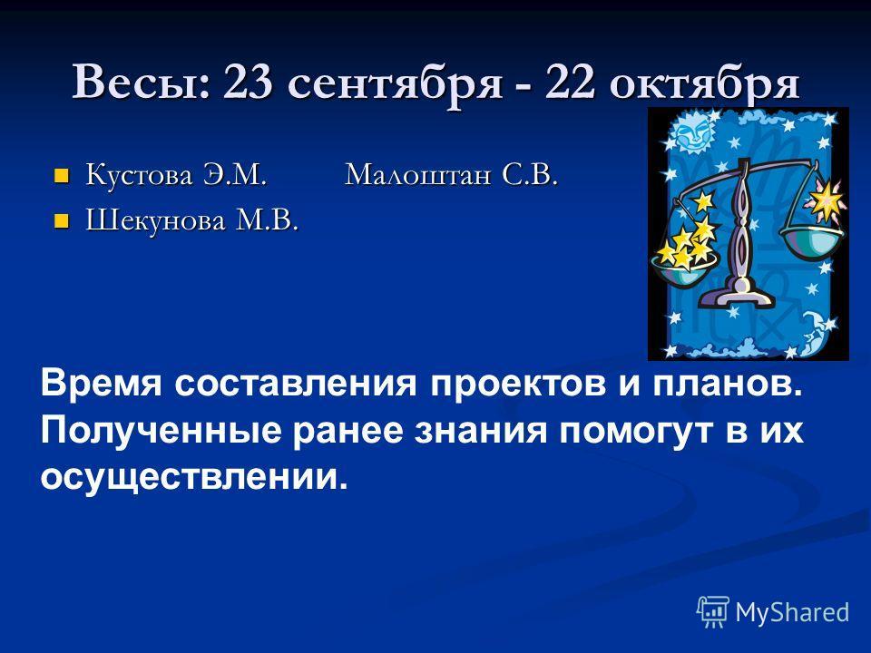 Весы: 23 сентября - 22 октября Кустова Э.М. Малоштан С.В. Кустова Э.М. Малоштан С.В. Шекунова М.В. Шекунова М.В. Время составления проектов и планов. Полученные ранее знания помогут в их осуществлении.