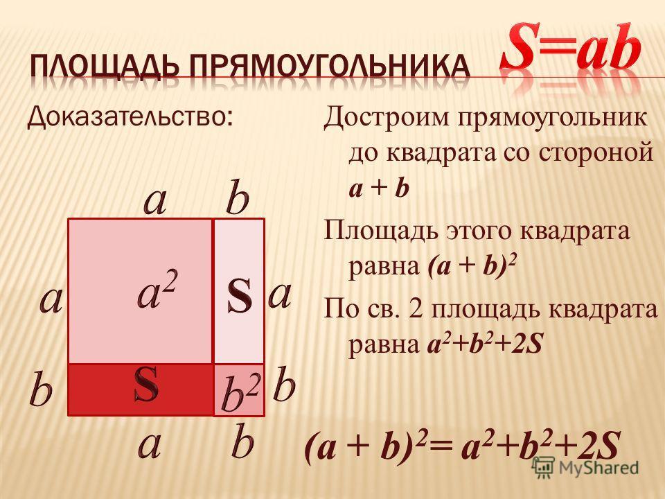 Доказательство: Достроим прямоугольник до квадрата со стороной а + b Площадь этого квадрата равна (а + b) 2 По св. 2 площадь квадрата равна а 2 +b 2 +2S (а + b) 2 = а 2 +b 2 +2S