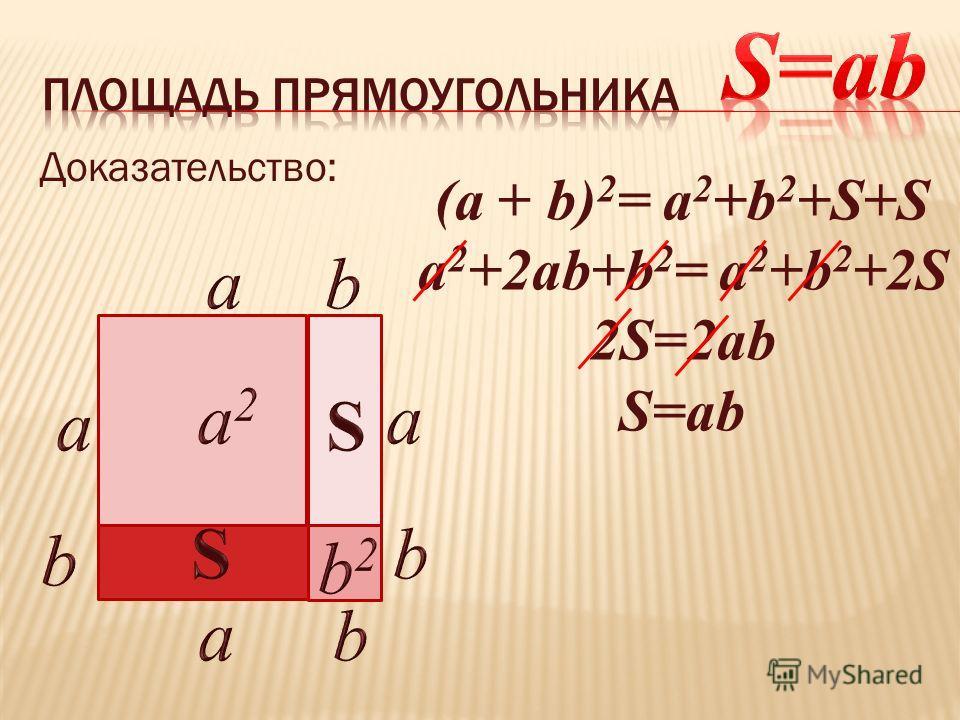 Доказательство: (а + b) 2 = а 2 +b 2 +S+S а 2 +2аb+b 2 = а 2 +b 2 +2S 2S=2ab S=ab