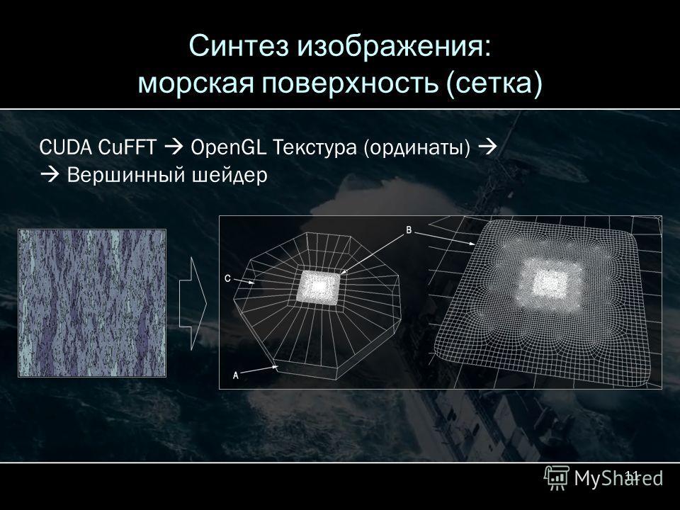 11 Синтез изображения: морская поверхность (сетка) CUDA CuFFT OpenGL Текстура (ординаты) Вершинный шейдер