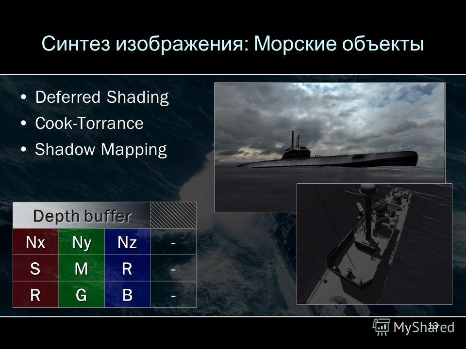 13 Синтез изображения: Морские объекты Deferred Shading Cook-Torrance Shadow Mapping Depth buffer NxNyNz- SMR- RGB-