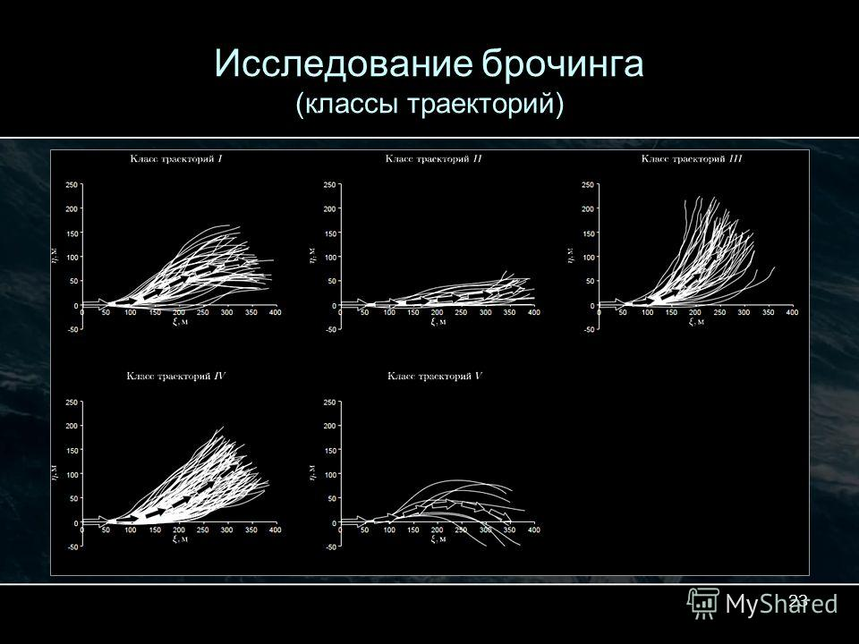 23 Исследование брочинга (классы траекторий)