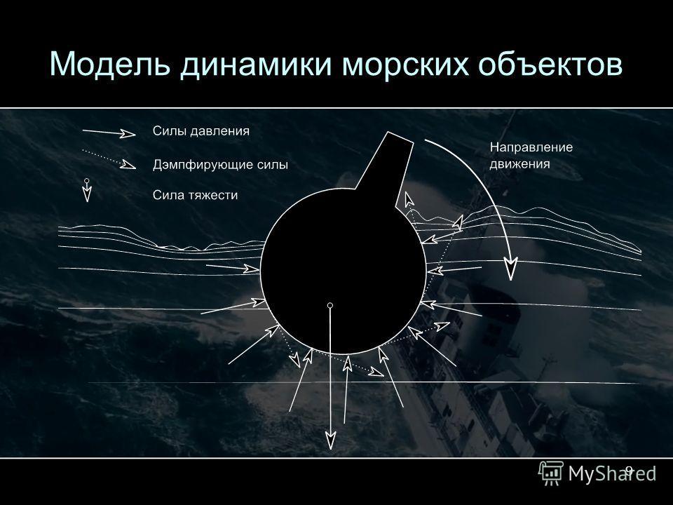 9 Модель динамики морских объектов