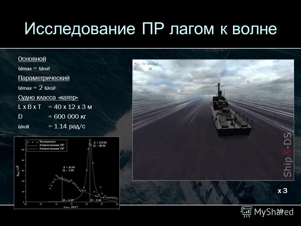 18 Исследование ПР лагом к волне Основной ω max = ω roll Параметрический ω max = 2 ω roll Судно класса «катер» L x B x T = 40 x 12 x 3 м D = 600 000 кг ω roll = 1.14 рад/с x 3