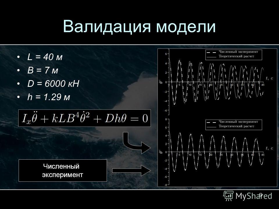 9 Валидация модели L = 40 м B = 7 м D = 6000 кН h = 1.29 м Численный эксперимент