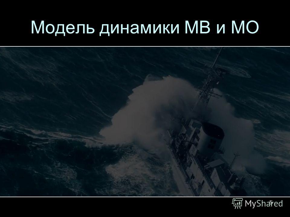 5 Модель динамики МВ и МО