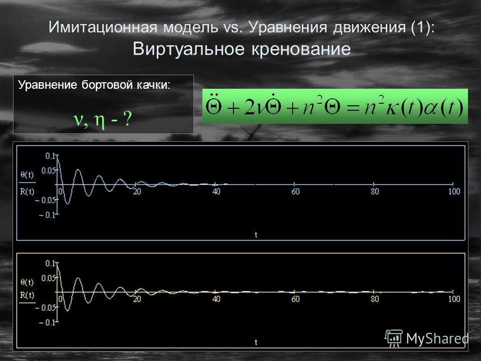10 Имитационная модель vs. Уравнения движения (1): Виртуальное кренование Уравнение бортовой качки: ν, η - ?