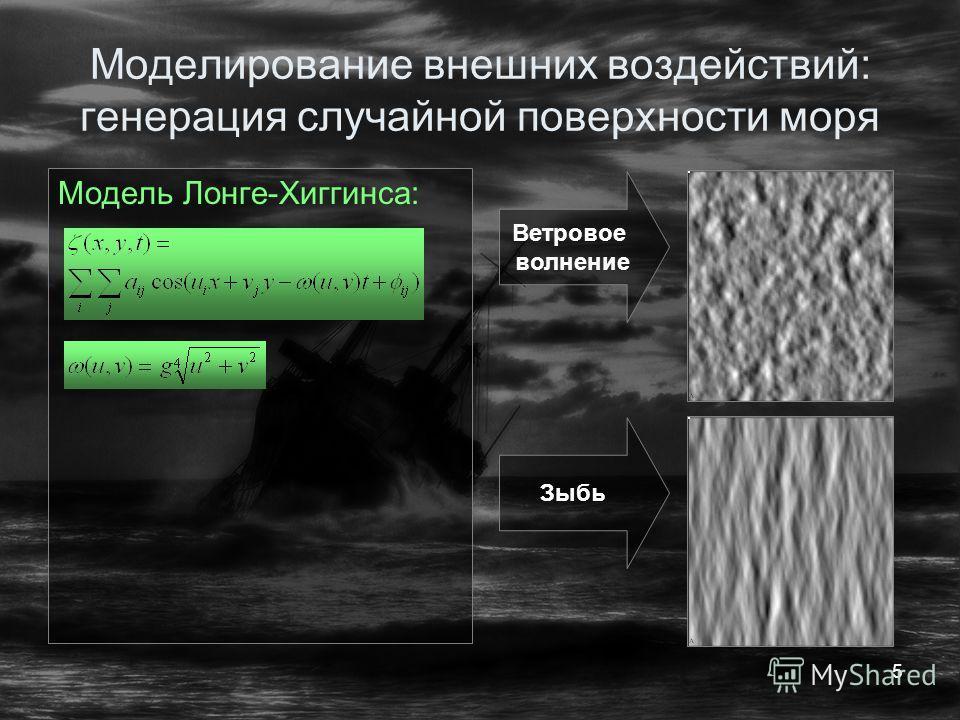 5 Моделирование внешних воздействий: генерация случайной поверхности моря Модель Лонге-Хиггинса: Ветровое волнение Зыбь