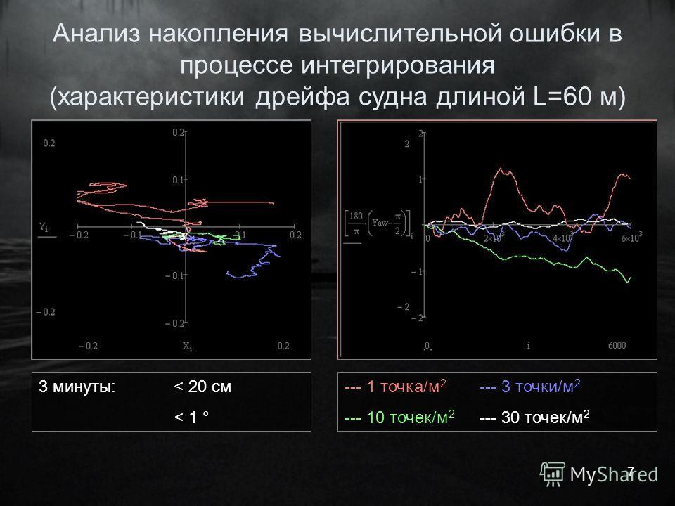 7 Анализ накопления вычислительной ошибки в процессе интегрирования (характеристики дрейфа судна длиной L=60 м) 3 минуты:< 20 см < 1 ° --- 1 точка/м 2 --- 3 точки/м 2 --- 10 точек/м 2 --- 30 точек/м 2
