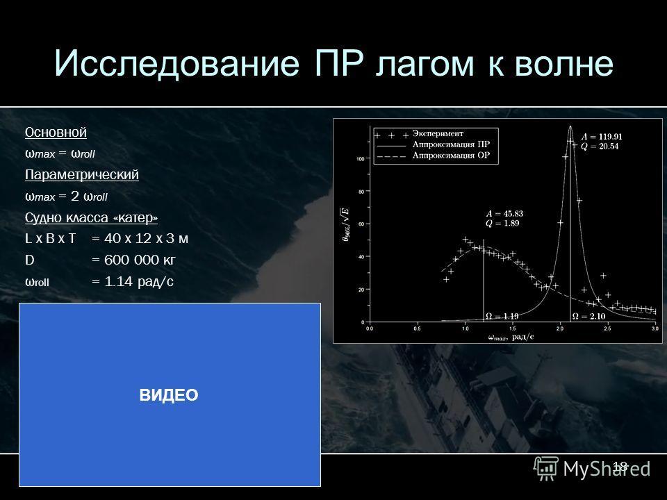 18 Исследование ПР лагом к волне Основной ω max = ω roll Параметрический ω max = 2 ω roll Судно класса «катер» L x B x T = 40 x 12 x 3 м D = 600 000 кг ω roll = 1.14 рад/с ВИДЕО