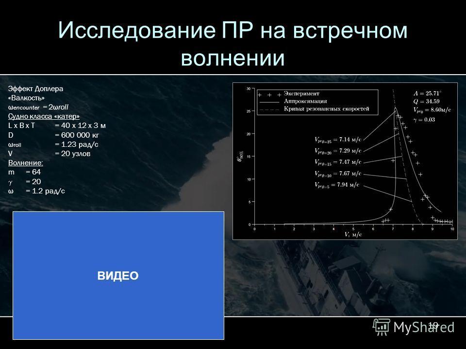 19 Исследование ПР на встречном волнении Эффект Доплера «Валкость» ω encounter = 2ωroll Судно класса «катер» L x B x T = 40 x 12 x 3 м D = 600 000 кг ω roll = 1.23 рад/с V = 20 узлов Волнение: m = 64 = 20 ω= 1.2 рад/с ВИДЕО