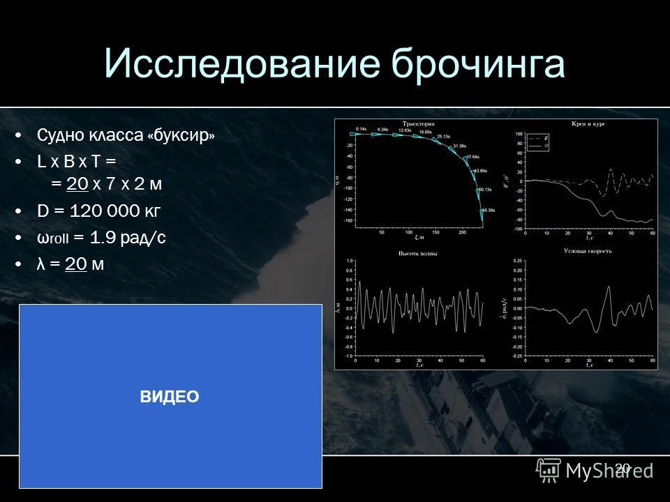20 Исследование брочинга Судно класса «буксир» L x B x T = = 20 x 7 x 2 м D = 120 000 кг ω roll = 1.9 рад/с λ = 20 м ВИДЕО