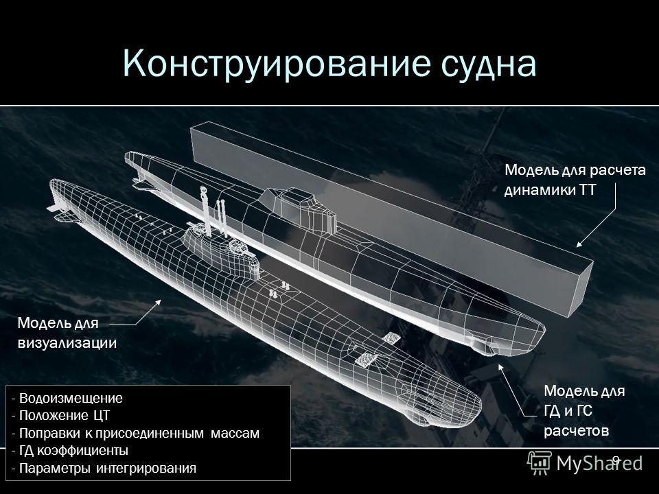 9 Конструирование судна Модель для визуализации Модель для ГД и ГС расчетов Модель для расчета динамики ТТ - Водоизмещение - Положение ЦТ - Поправки к присоединенным массам - ГД коэффициенты - Параметры интегрирования