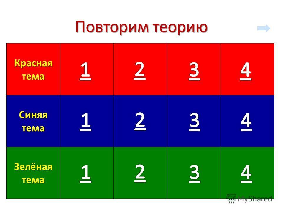Повторим теорию Красная тема Синяя тема Зелёная тема