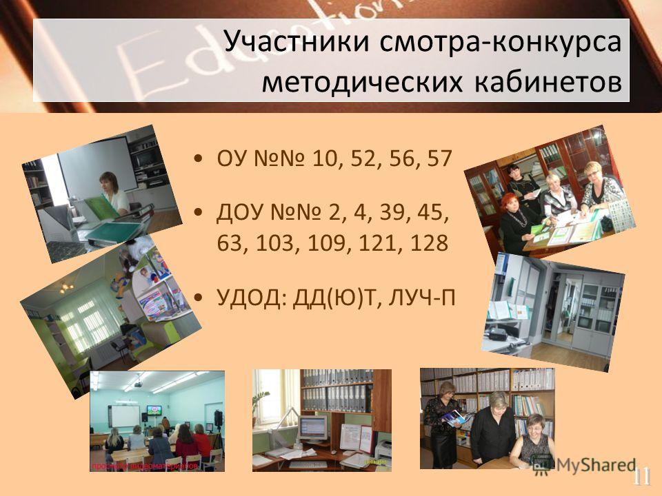 Участники смотра-конкурса методических кабинетов ОУ 10, 52, 56, 57 ДОУ 2, 4, 39, 45, 63, 103, 109, 121, 128 УДОД: ДД(Ю)Т, ЛУЧ-П