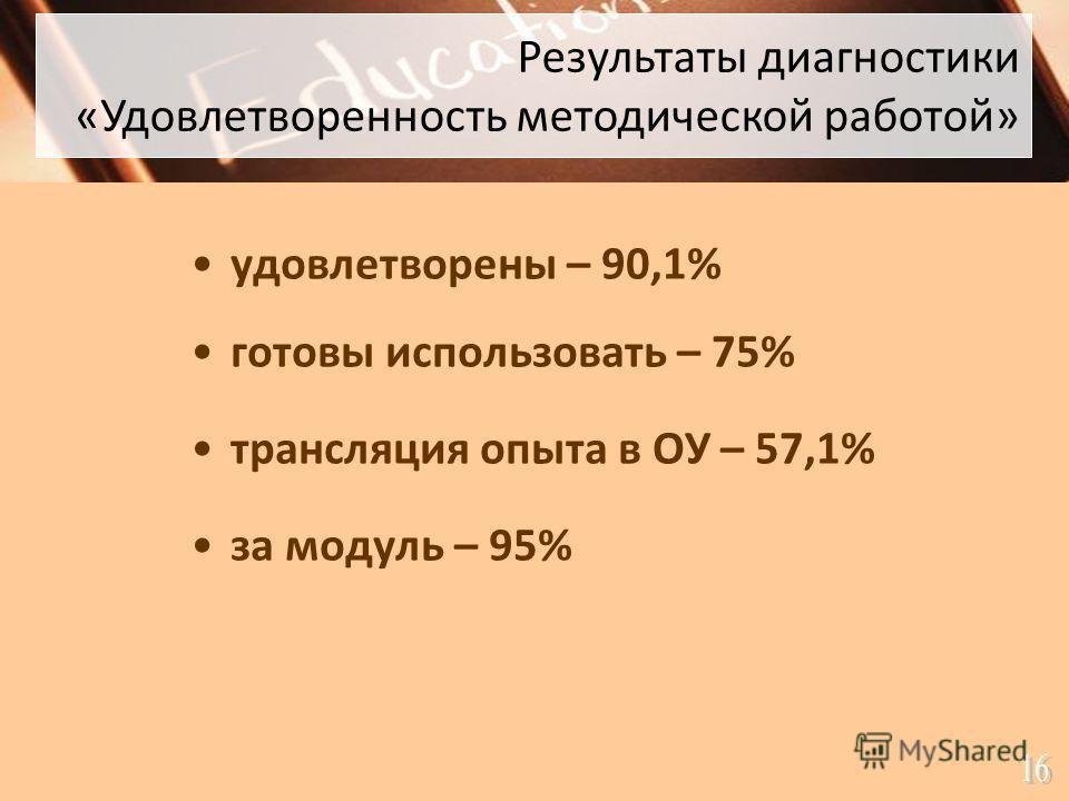 удовлетворены – 90,1% готовы использовать – 75% трансляция опыта в ОУ – 57,1% за модуль – 95% Результаты диагностики «Удовлетворенность методической работой»