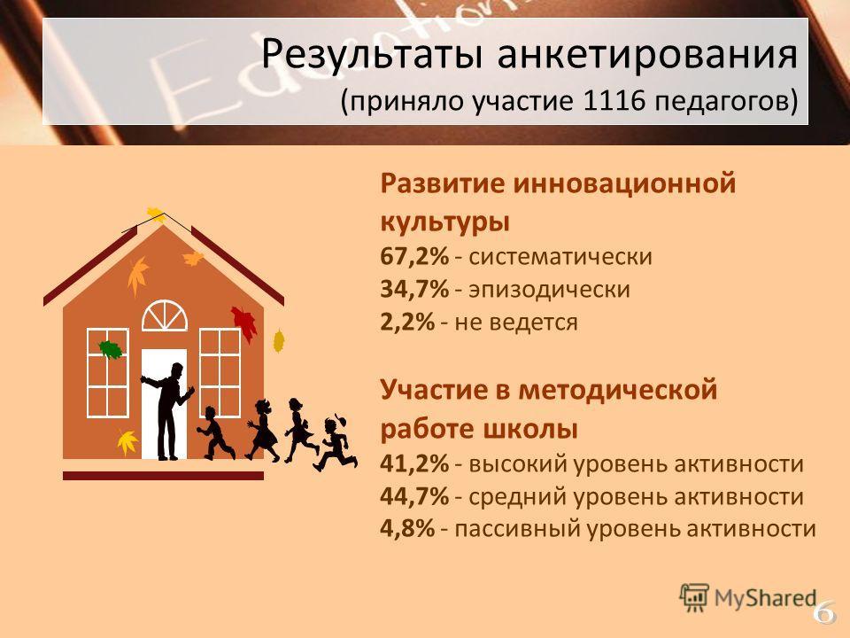Результаты анкетирования (приняло участие 1116 педагогов) Развитие инновационной культуры 67,2% - систематически 34,7% - эпизодически 2,2% - не ведется Участие в методической работе школы 41,2% - высокий уровень активности 44,7% - средний уровень акт
