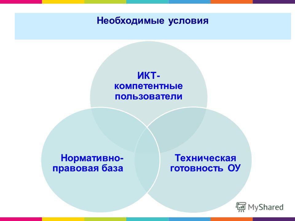 Необходимые условия ИКТ- компетентные пользователи Техническая готовность ОУ Нормативно- правовая база