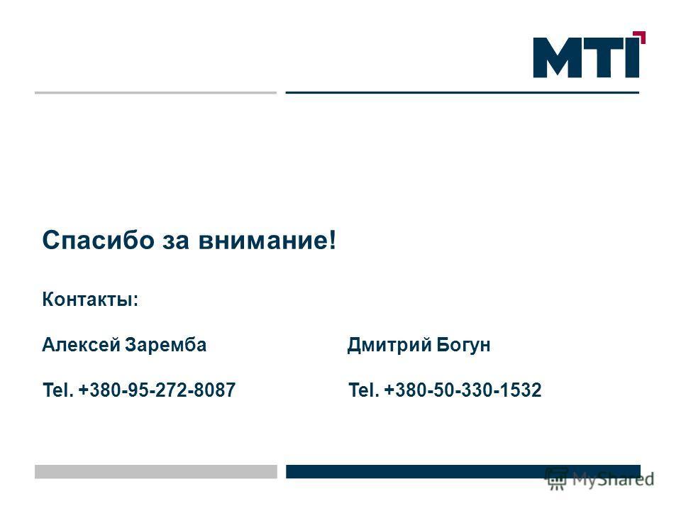 Спасибо за внимание! Контакты: Алексей Заремба Tel. +380-95-272-8087 Дмитрий Богун Tel. +380-50-330-1532