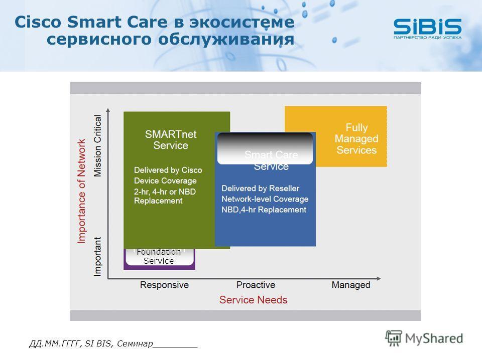 ДД.ММ.ГГГГ, SI BIS, Семинар_________ Cisco Smart Care в экосистеме сервисного обслуживания Foundation Service